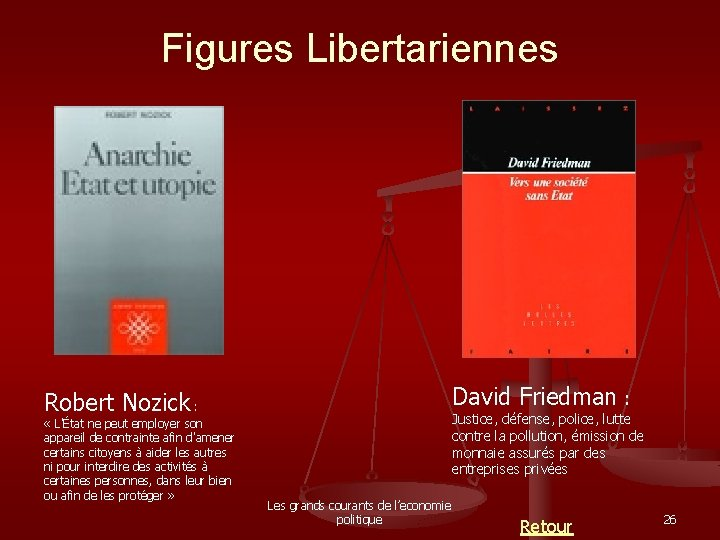 Figures Libertariennes Robert Nozick : « L'État ne peut employer son appareil de contrainte