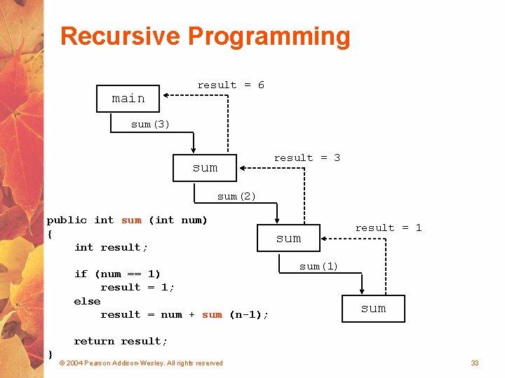 Recursive Programming main result = 6 sum(3) sum result = 3 sum(2) public int