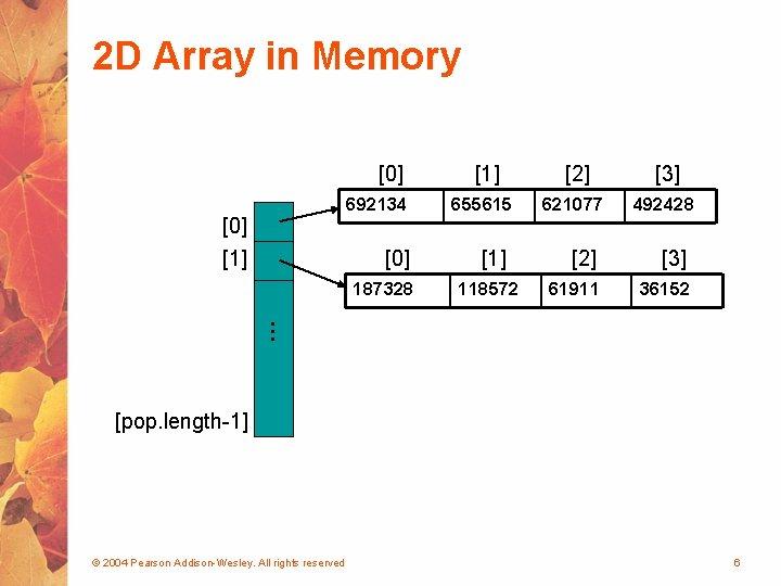 2 D Array in Memory [0] 692134 [0] [1] [0] 187328 [1] [2] [3]