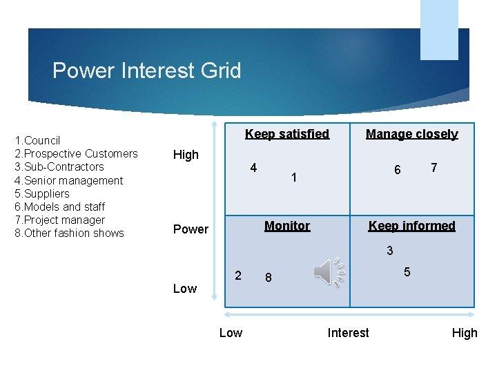 Power Interest Grid 1. Council 2. Prospective Customers 3. Sub-Contractors 4. Senior management 5.