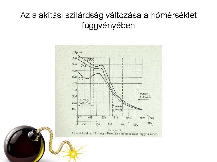 Az alakítási szilárdság változása a hőmérséklet függvényében