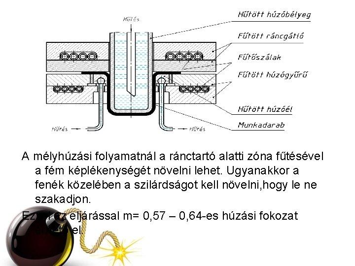 A mélyhúzási folyamatnál a ránctartó alatti zóna fűtésével a fém képlékenységét növelni lehet. Ugyanakkor