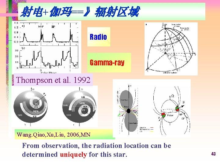 射电+伽玛==》辐射区域 Radio Gamma-ray Thompson et al. 1992 Wang. Qiao, Xu, Liu, 2006, MN From