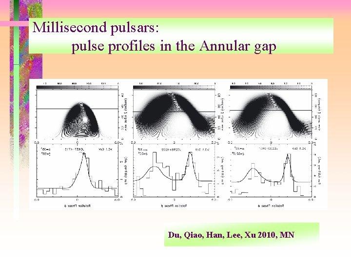 Millisecond pulsars: pulse profiles in the Annular gap Du, Qiao, Han, Lee, Xu 2010,