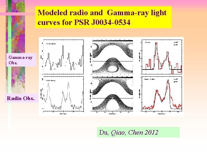 Modeled radio and Gamma-ray light curves for PSR J 0034 -0534 Gamma-ray Obs. Radio
