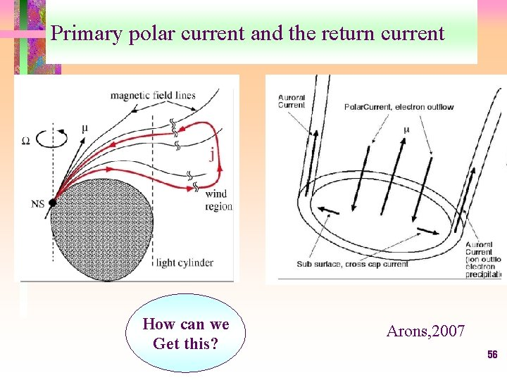 Primary polar current and the return current How can we Get this? Arons, 2007