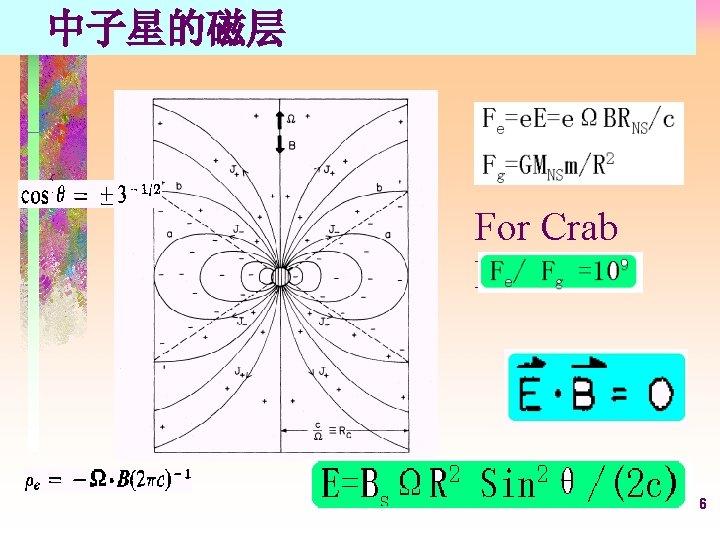 中子星的磁层 For Crab Pulsar: 6