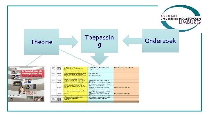 Theorie Toepassin g Onderzoek
