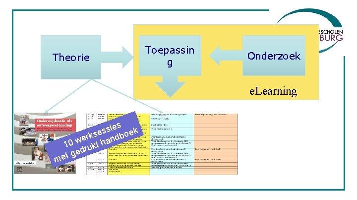 Theorie Toepassin g Onderzoek e. Learning ies k s s kse ndboe r e