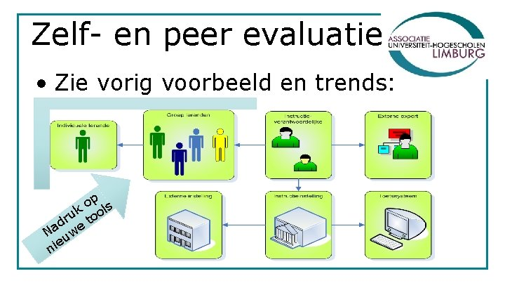 Zelf- en peer evaluatie • Zie vorig voorbeeld en trends: op ls uk too