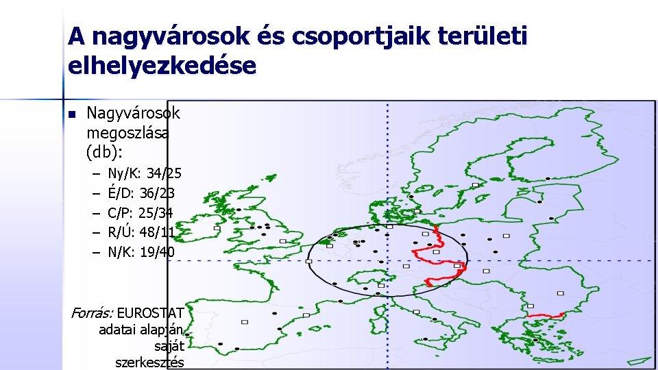 A nagyvárosok és csoportjaik területi elhelyezkedése n Nagyvárosok megoszlása (db): – – – Ny/K: