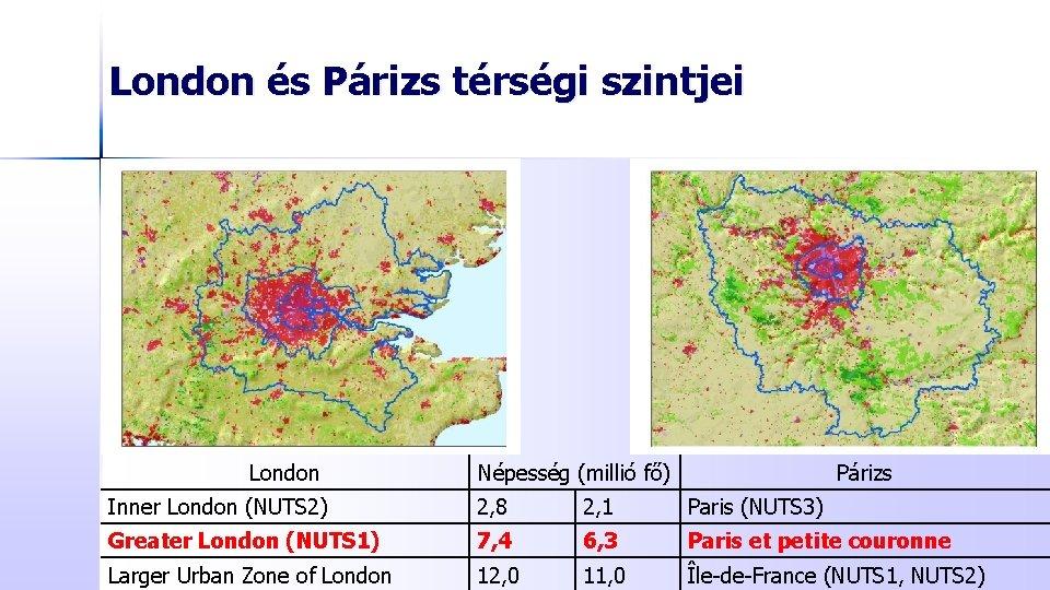 London és Párizs térségi szintjei London Népesség (millió fő) Párizs Inner London (NUTS 2)