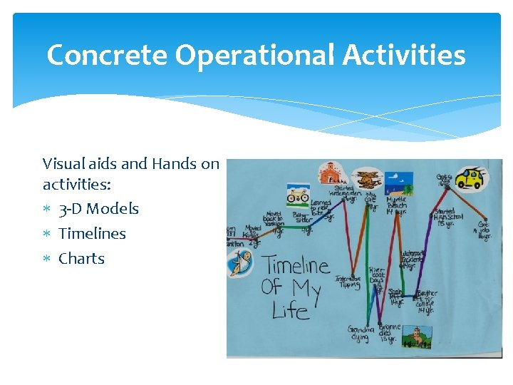 Concrete Operational Activities Visual aids and Hands on activities: 3 -D Models Timelines Charts