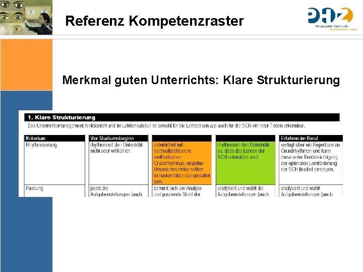 Referenz Kompetenzraster Merkmal guten Unterrichts: Klare Strukturierung Sache Bedingungen Bedeutung & Sinn Thematik Lernziele