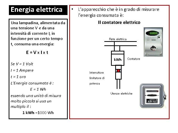 Energia elettrica Una lampadina, alimentata da una tensione V e da una intensità di