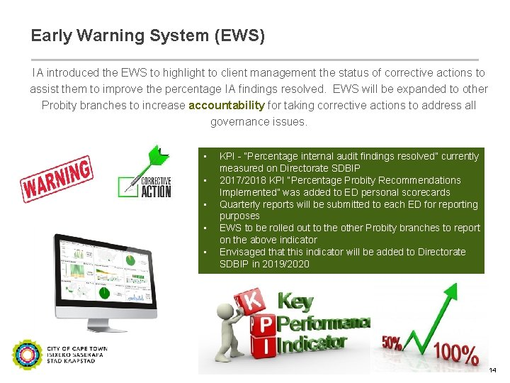 Early Warning System (EWS) IA introduced the EWS to highlight to client management the