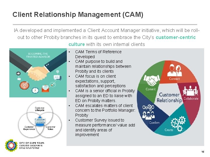 Client Relationship Management (CAM) IA developed and implemented a Client Account Manager initiative, which