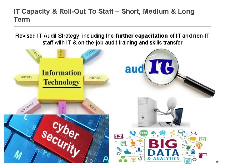 IT Capacity & Roll-Out To Staff – Short, Medium & Long Term Revised IT
