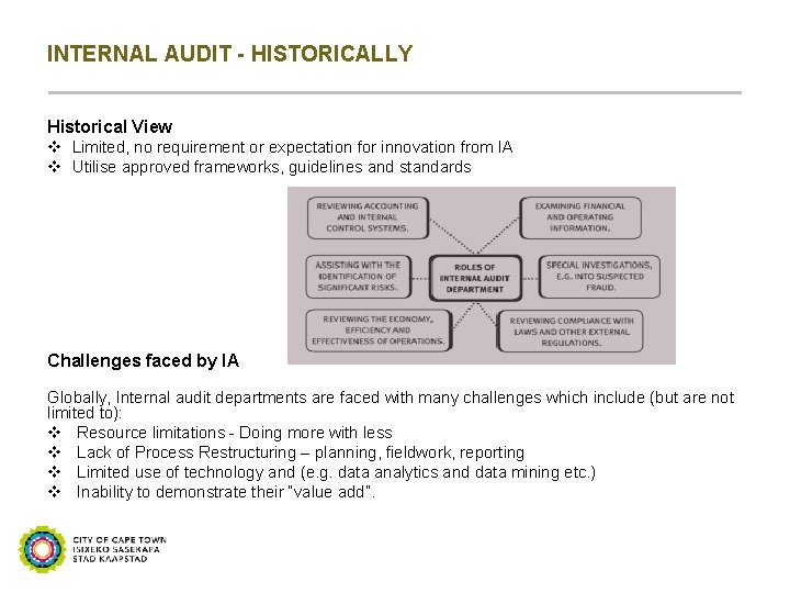 INTERNAL AUDIT - HISTORICALLY Historical View v Limited, no requirement or expectation for innovation