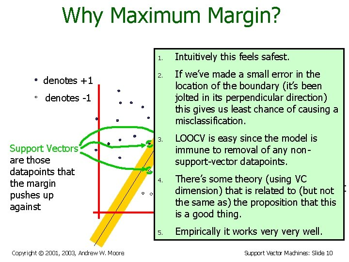 Why Maximum Margin? 1. denotes +1 2. denotes -1 Support Vectors are those datapoints
