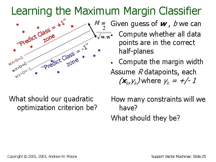 """Learning the Maximum Margin Classifier """" M = Given guess of 1 + ="""