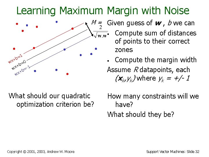Learning Maximum Margin with Noise M = Given guess of w , b we