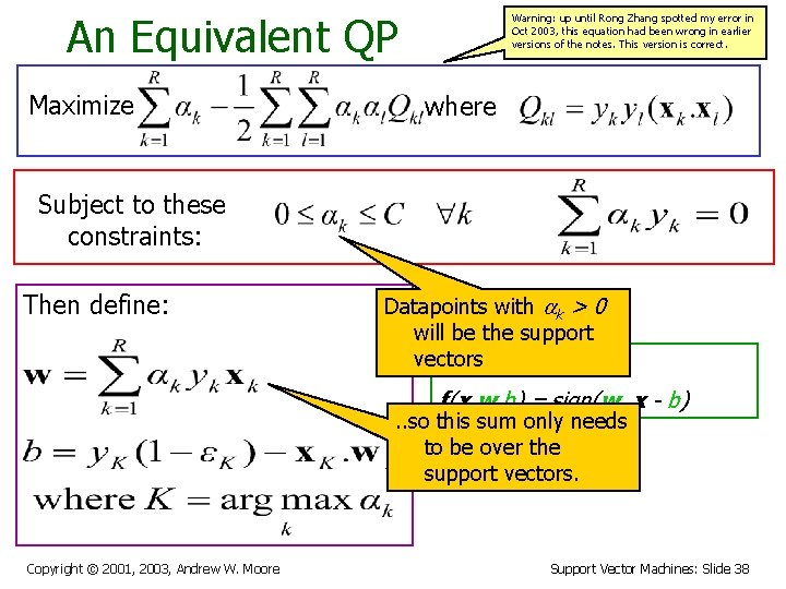 An Equivalent QP Maximize Warning: up until Rong Zhang spotted my error in Oct