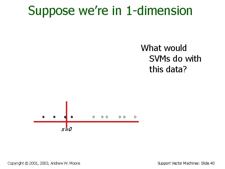 Suppose we're in 1 -dimension What would SVMs do with this data? x=0 Copyright