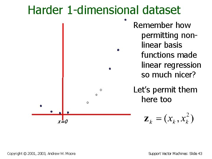 Harder 1 -dimensional dataset Remember how permitting nonlinear basis functions made linear regression so