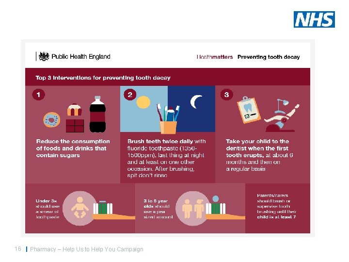 16 | Pharmacy – Help Us to Help You Campaign