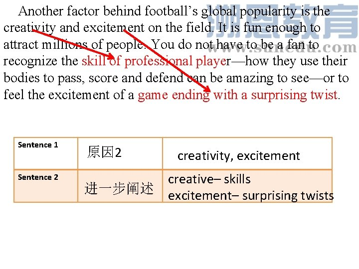 Another factor behind football's global popularity is the creativity and excitement on the field.