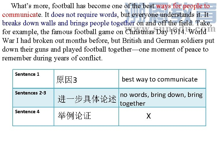 What's more, football has become one of the best ways for people to communicate.