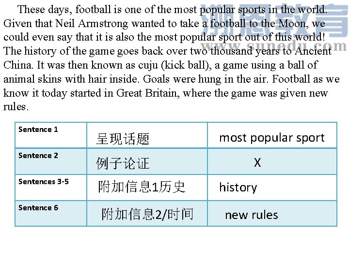 These days, football is one of the most popular sports in the world. Given