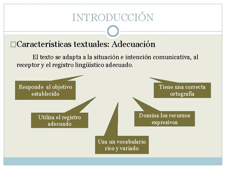 INTRODUCCIÓN �Características textuales: Adecuación El texto se adapta a la situación e intención comunicativa,