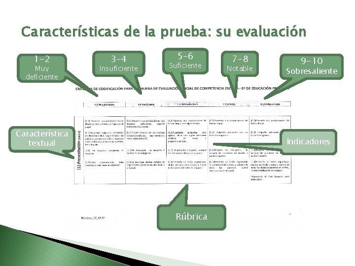 Características de la prueba: su evaluación 1 -2 Muy deficiente 3 -4 Insuficiente 5