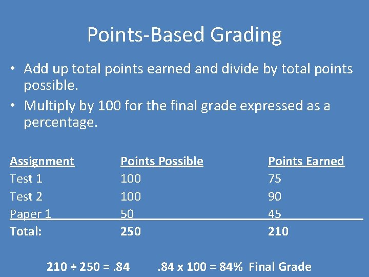 Points-Based Grading • Add up total points earned and divide by total points possible.