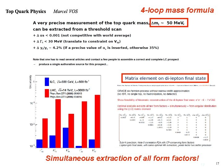 4 -loop mass formula Simultaneous extraction of all form factors!