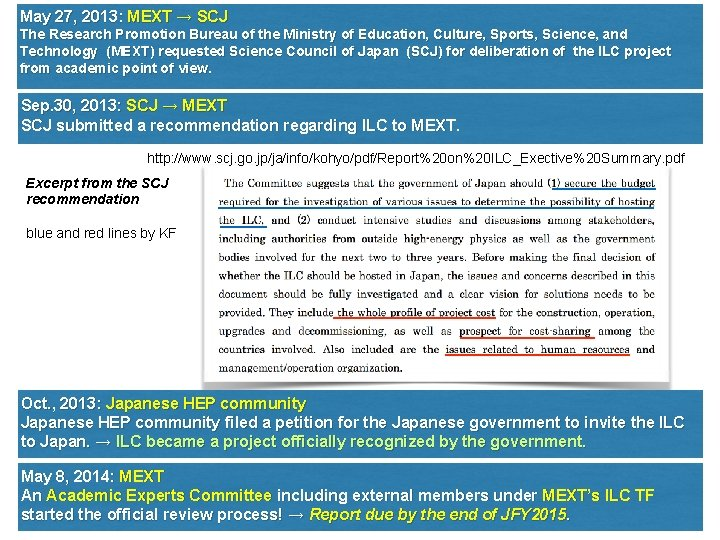 May 27, 2013: MEXT → SCJ The Research Promotion Bureau of the Ministry of
