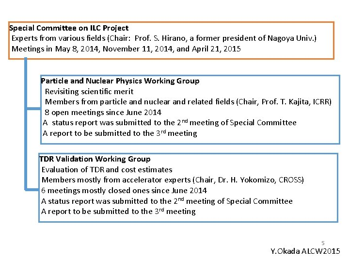 Special Committee on ILC Project Experts from various fields (Chair: Prof. S. Hirano, a