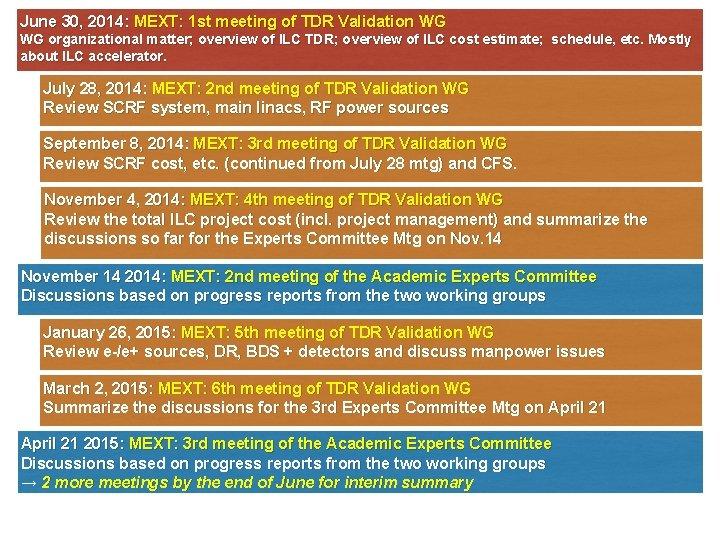 June 30, 2014: MEXT: 1 st meeting of TDR Validation WG WG organizational matter;