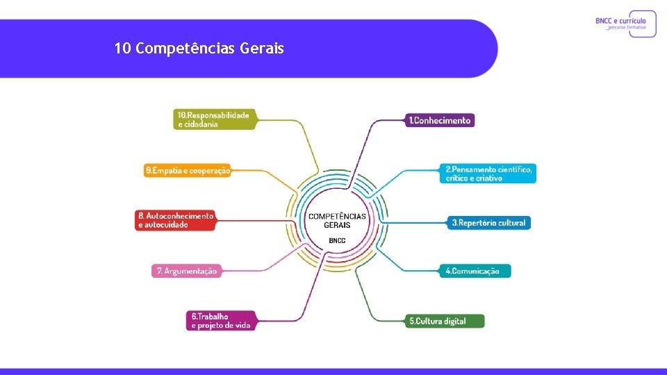 10 Competências Gerais