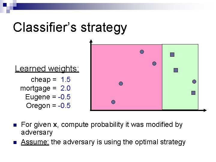 Classifier's strategy Learned weights: cheap = 1. 5 mortgage = 2. 0 Eugene =