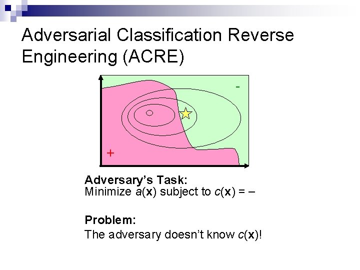 Adversarial Classification Reverse Engineering (ACRE) - + Adversary's Task: Minimize a(x) subject to c(x)