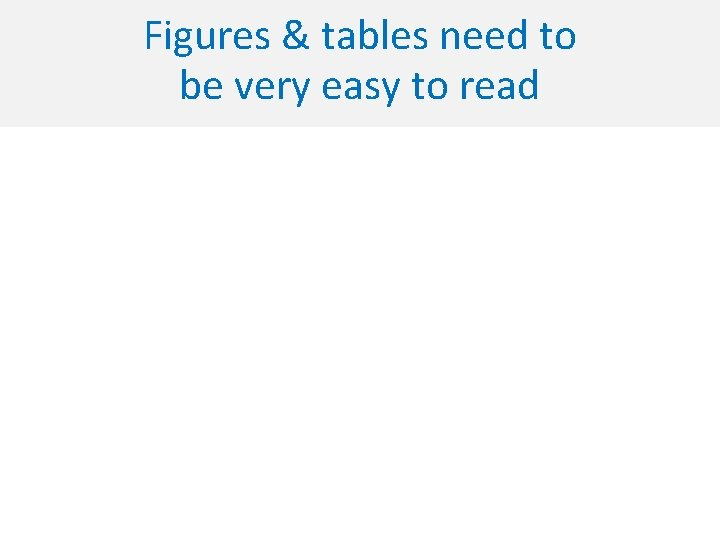 Figures & tables need to be very easy to read