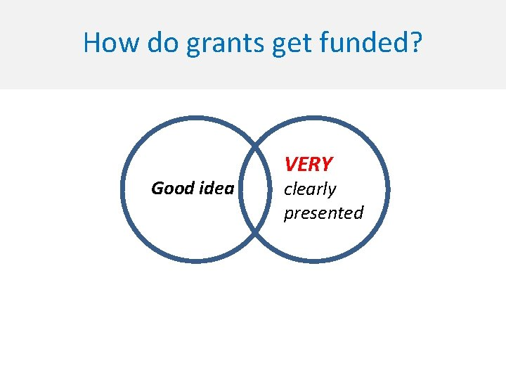 How do grants get funded? Good idea VERY clearly presented