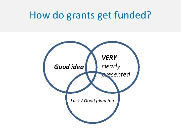 How do grants get funded? Good idea VERY clearly presented Luck / Good planning