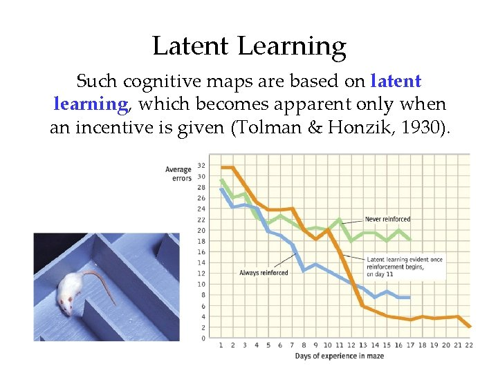 Latent Learning Such cognitive maps are based on latent learning, which becomes apparent only