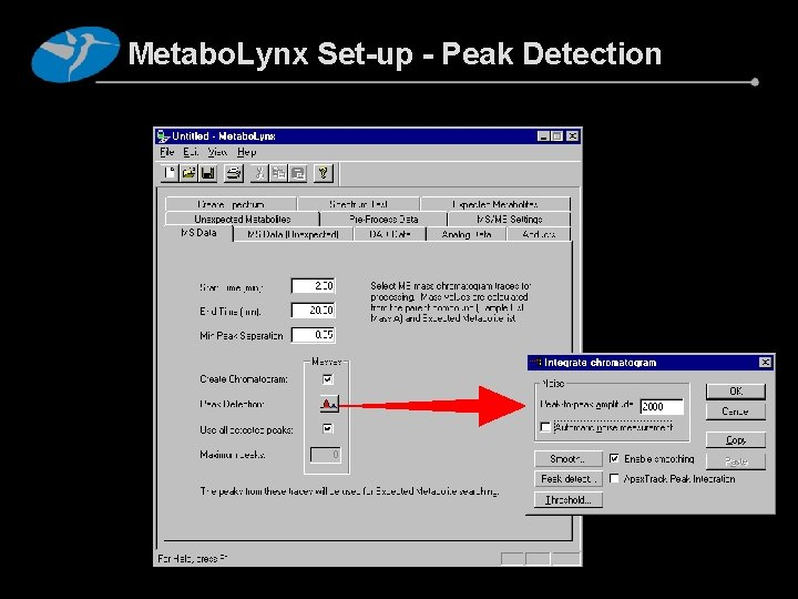 Metabo. Lynx Set-up - Peak Detection