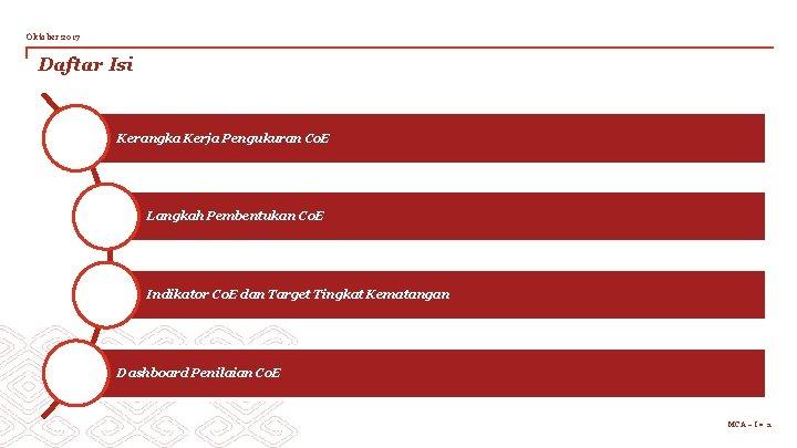 Oktober 2017 Daftar Isi Kerangka Kerja Pengukuran Co. E Langkah Pembentukan Co. E Indikator