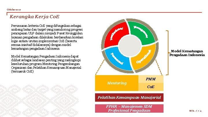 Oktober 2017 Kerangka Kerja Co. E Perumusan kriteria Co. E yang difungsikan sebagai ambang